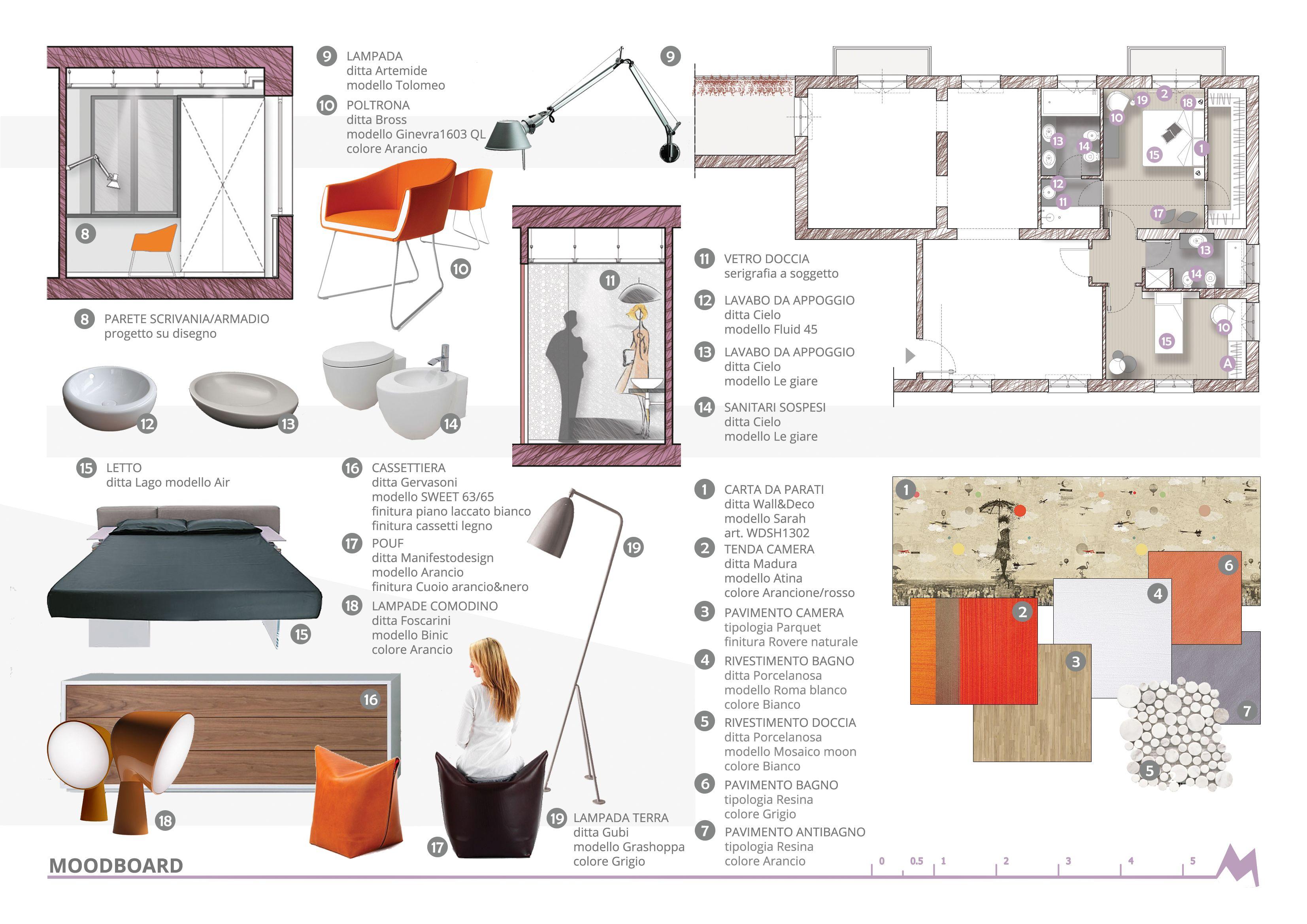 Ef architettura moodboard arredi e finiture for Progetti architettura interni