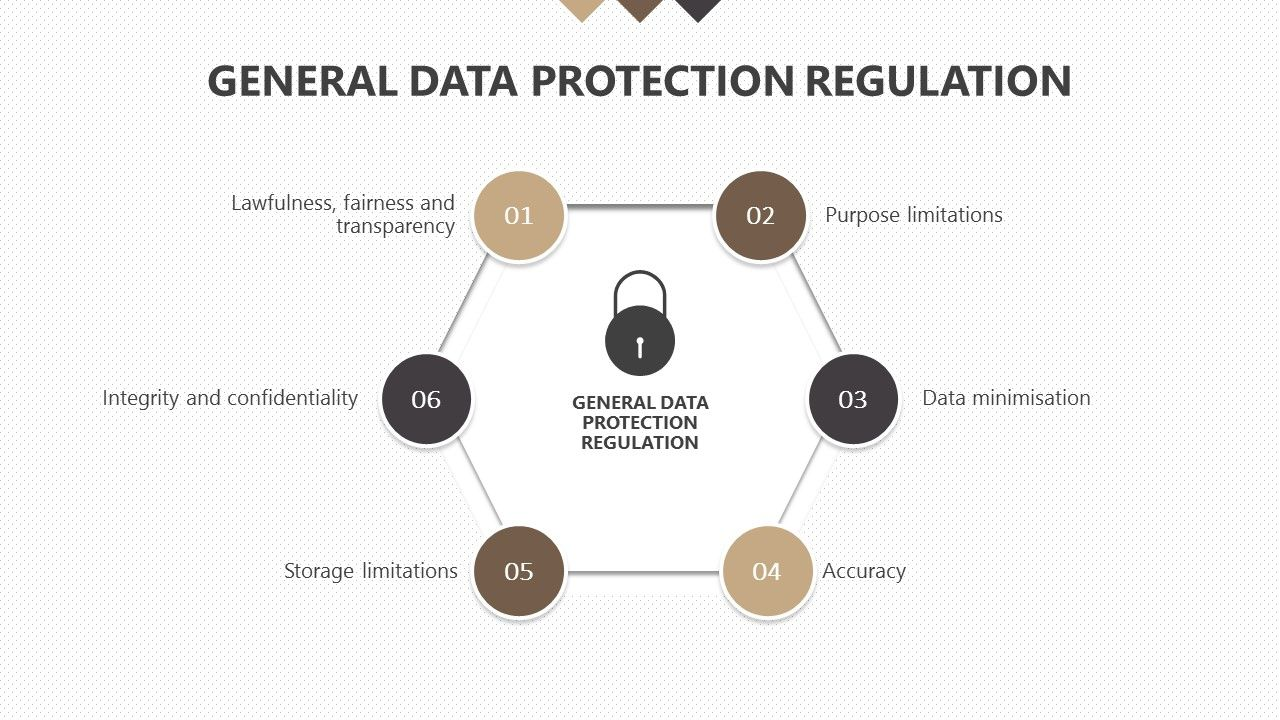 General data protection regulation gdpr related powerpoint general data protection regulation gdpr related powerpoint templates balanced scorecard powerpoint diagram business strategy ccuart Choice Image