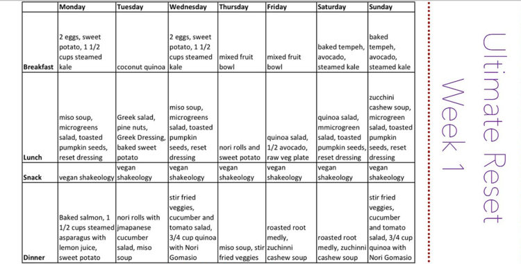 Lindalammie Com Nbsplindalammie Resources And Information Ultimate Reset Ultimate Reset Recipes Hormone Reset Diet Recipes