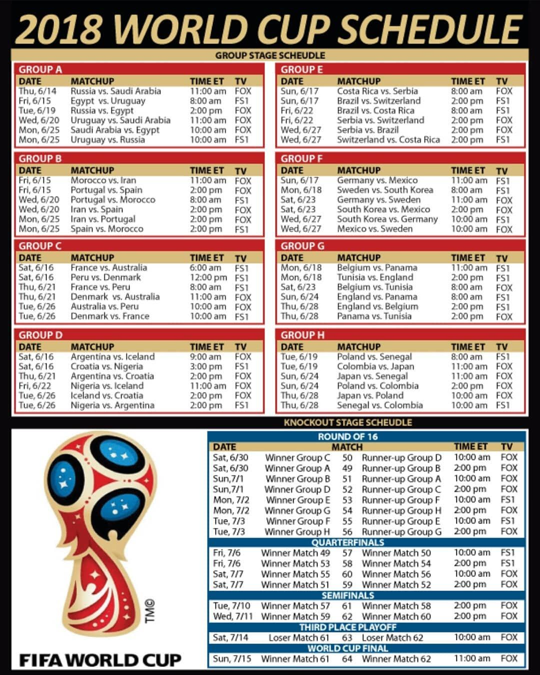Fifa World Cup 2018 Draw Results Fifa