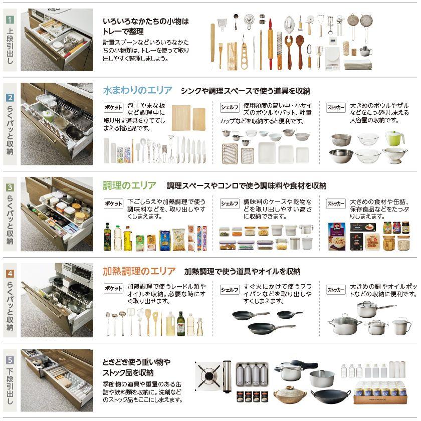 Lixil 商品ラインアップ キッチン 特長から探す システムキッチンの特長 システムキッチン システムキッチン 収納 アイデア キッチン 収納 引き出し