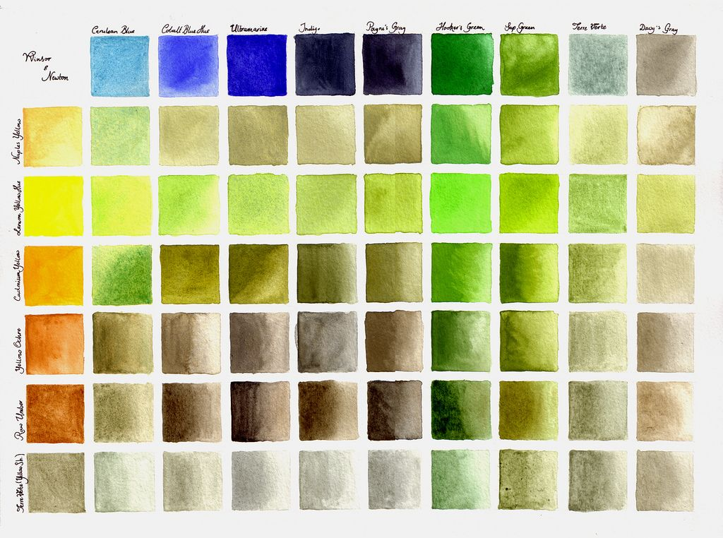 Greens Winsor Newton Watercolor Watercolor Kit Color Mixing Chart