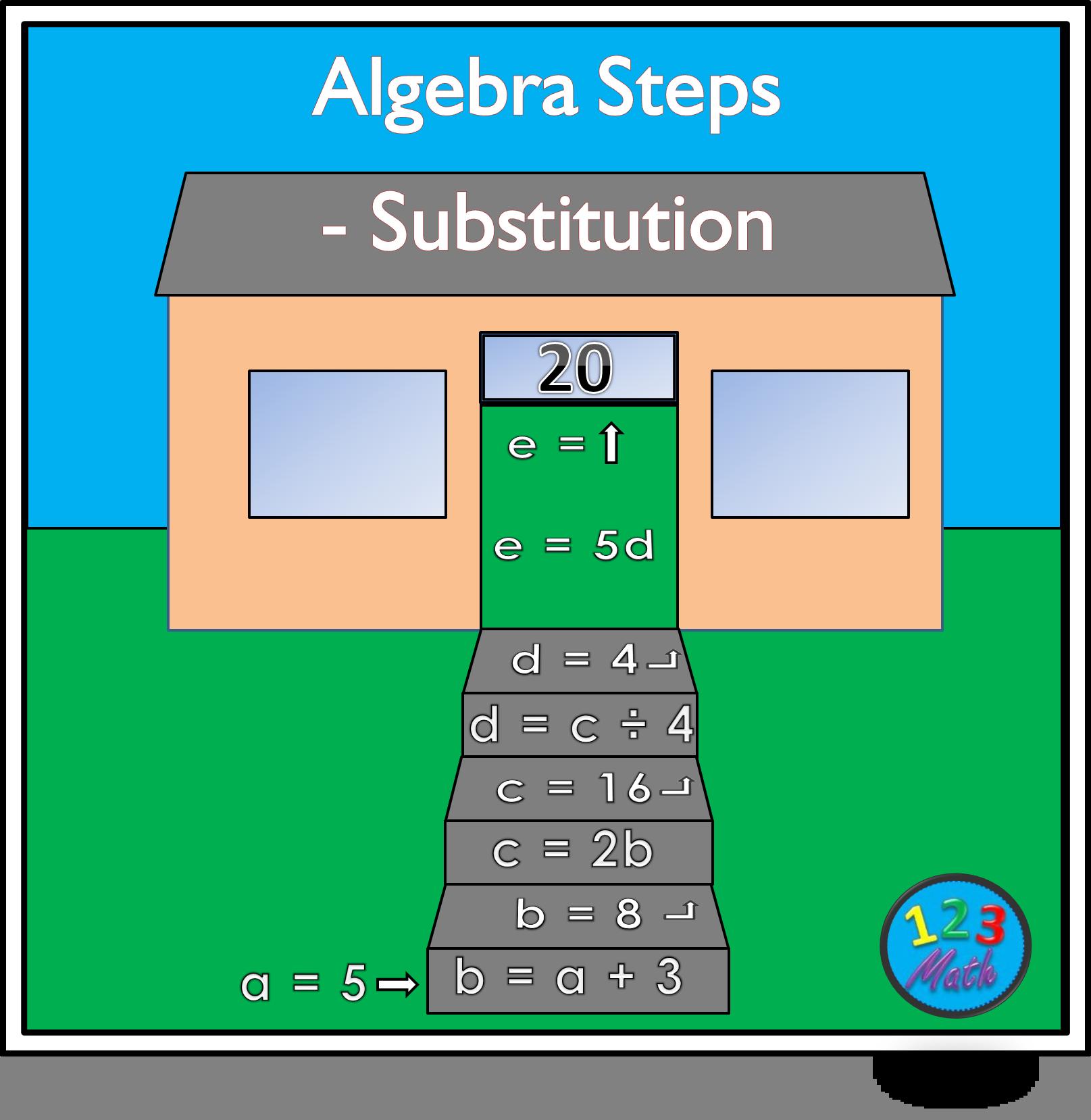 Algebra Steps Substitution in 2020 Algebra, Solve