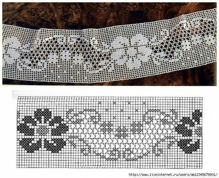 Pin de Antonella Russo en Bordi crochet | Pinterest