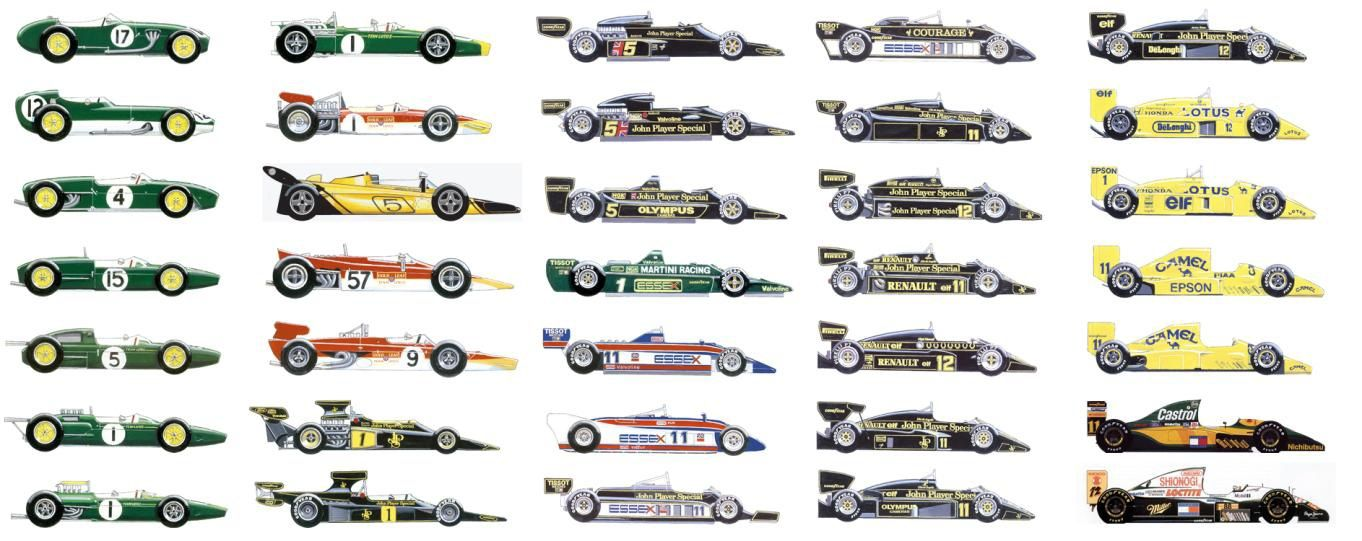 formula 1 cars through the years one of every team lotus f1 design type in grid formation. Black Bedroom Furniture Sets. Home Design Ideas