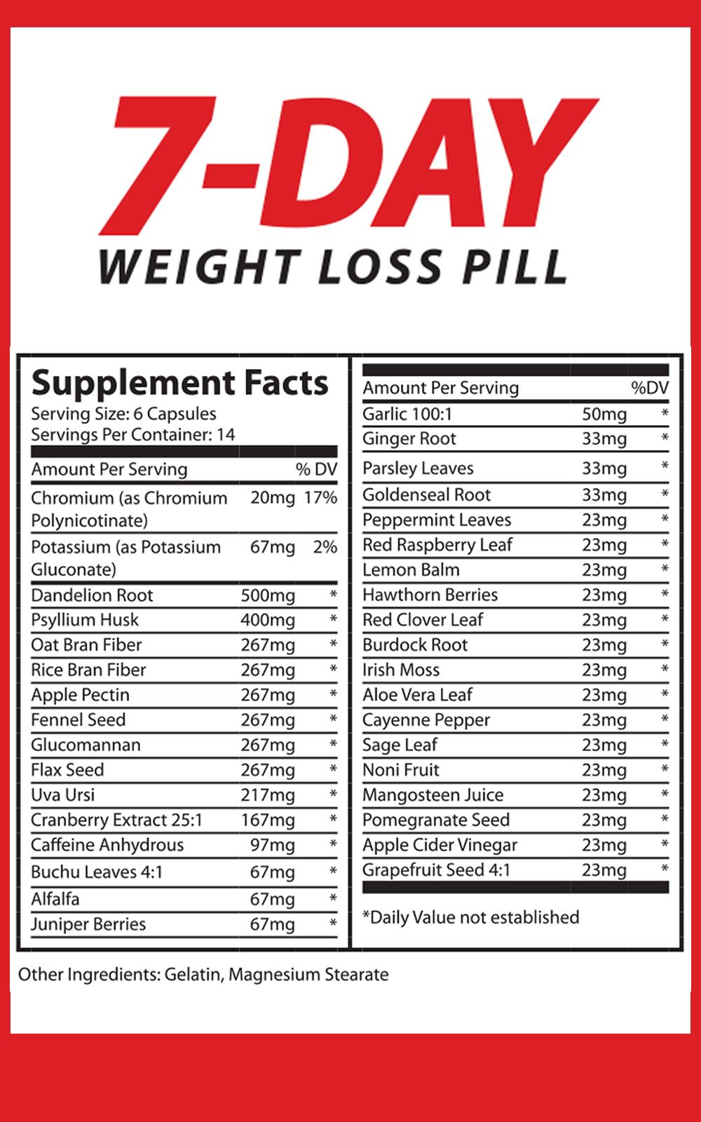 Diet Chart For Weight Loss For Female Heartpulsar