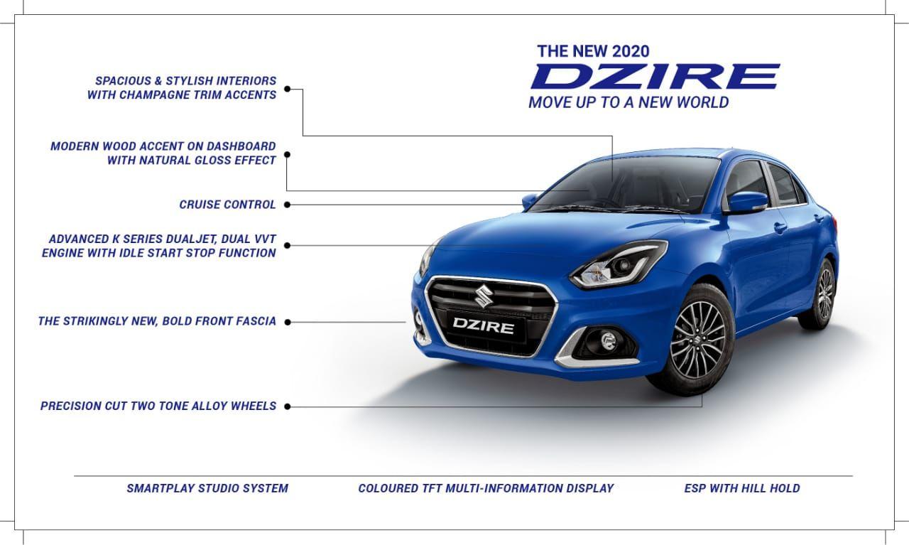 The Legacy Of Maruti Suzuki Dzire Is Still Going Strong Maruti Suzuki Launched Its All New Dzire 2020 Is It Still W In 2020 Suzuki Product Launch Automobile Industry