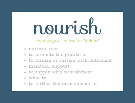 Image result for nourishment word pic