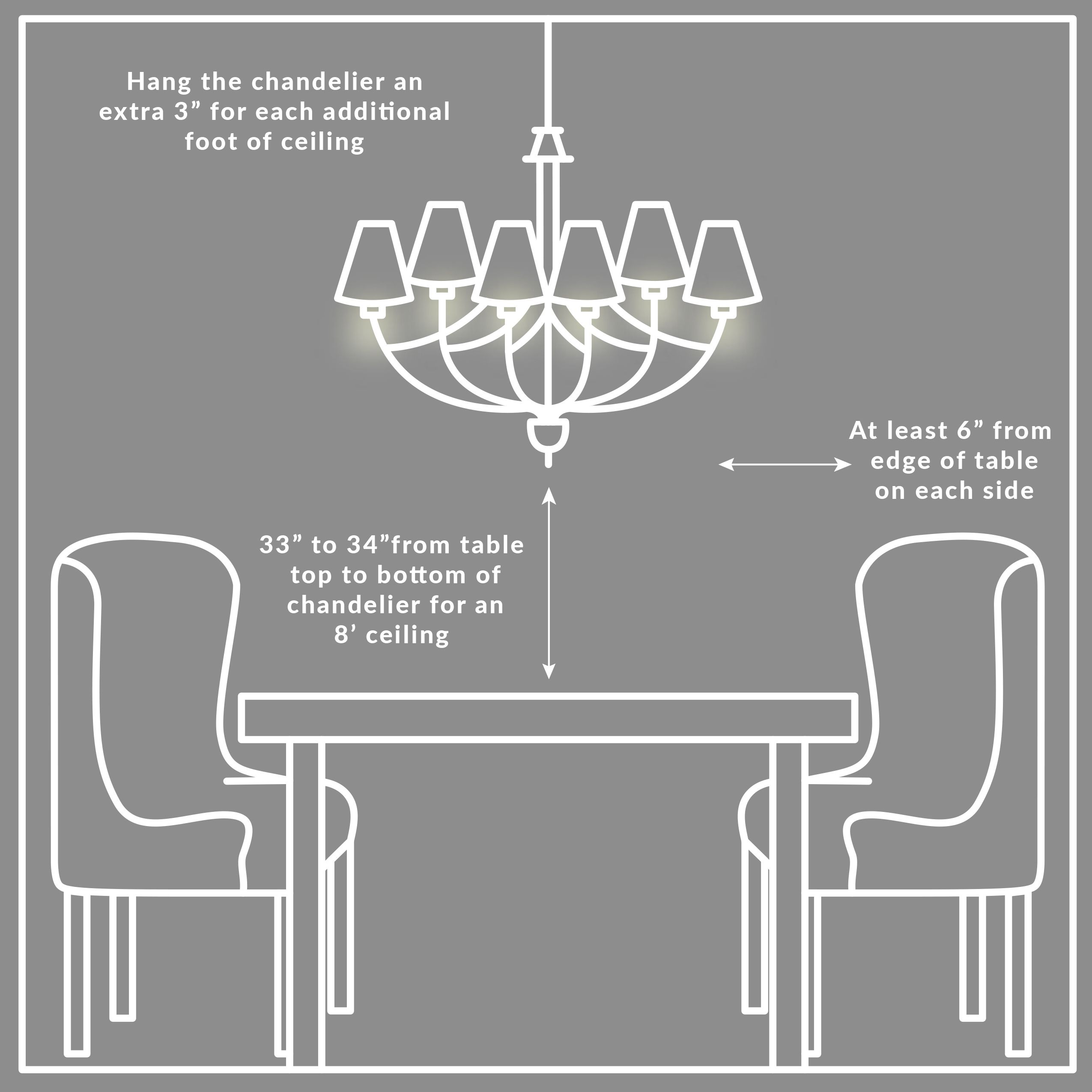 Where To Position Your Chandelier A Table And Chairs From Jonathan Y Home Decor Decals Diy Home Decor Home Decor
