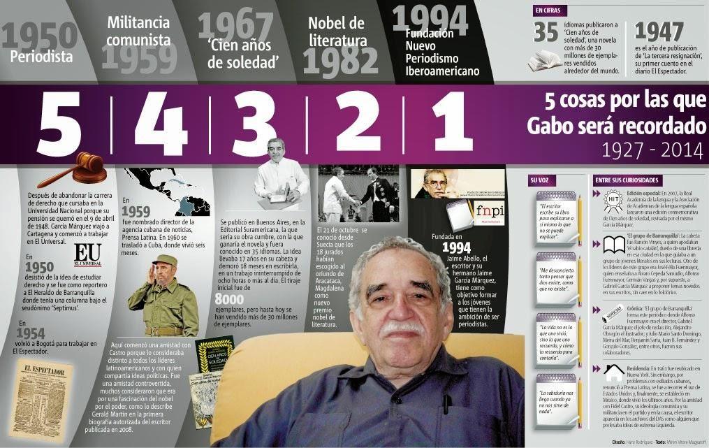 Gabo 67 Gabriel garcía márquez, García marquez