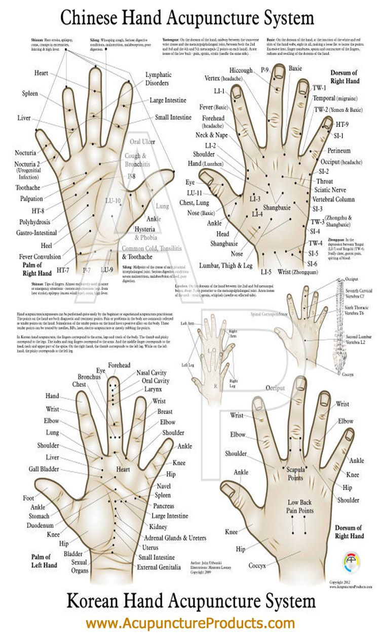 Hand reflexology chart acupuncture pressure points reflexology i hope pressing the points can bring down my fevert hand reflexology chart acupuncture pressure points solutioingenieria Images