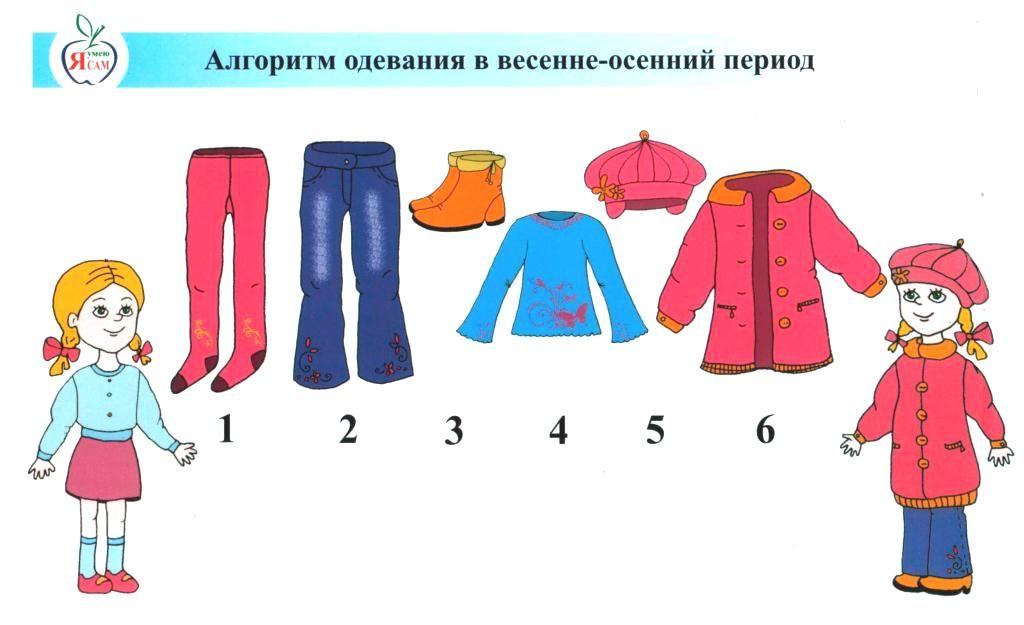 картинки для сада алгоритм одевания мечта любой