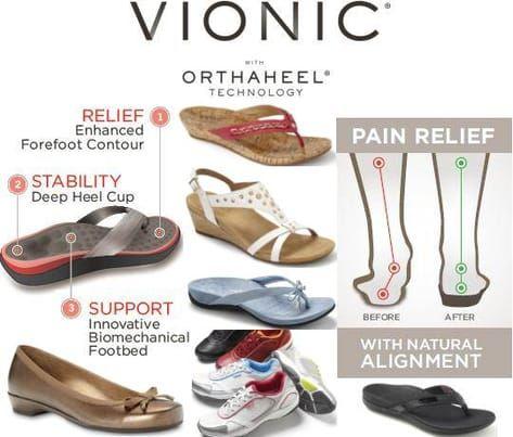 Orthopedic shoes, Vionic sandals