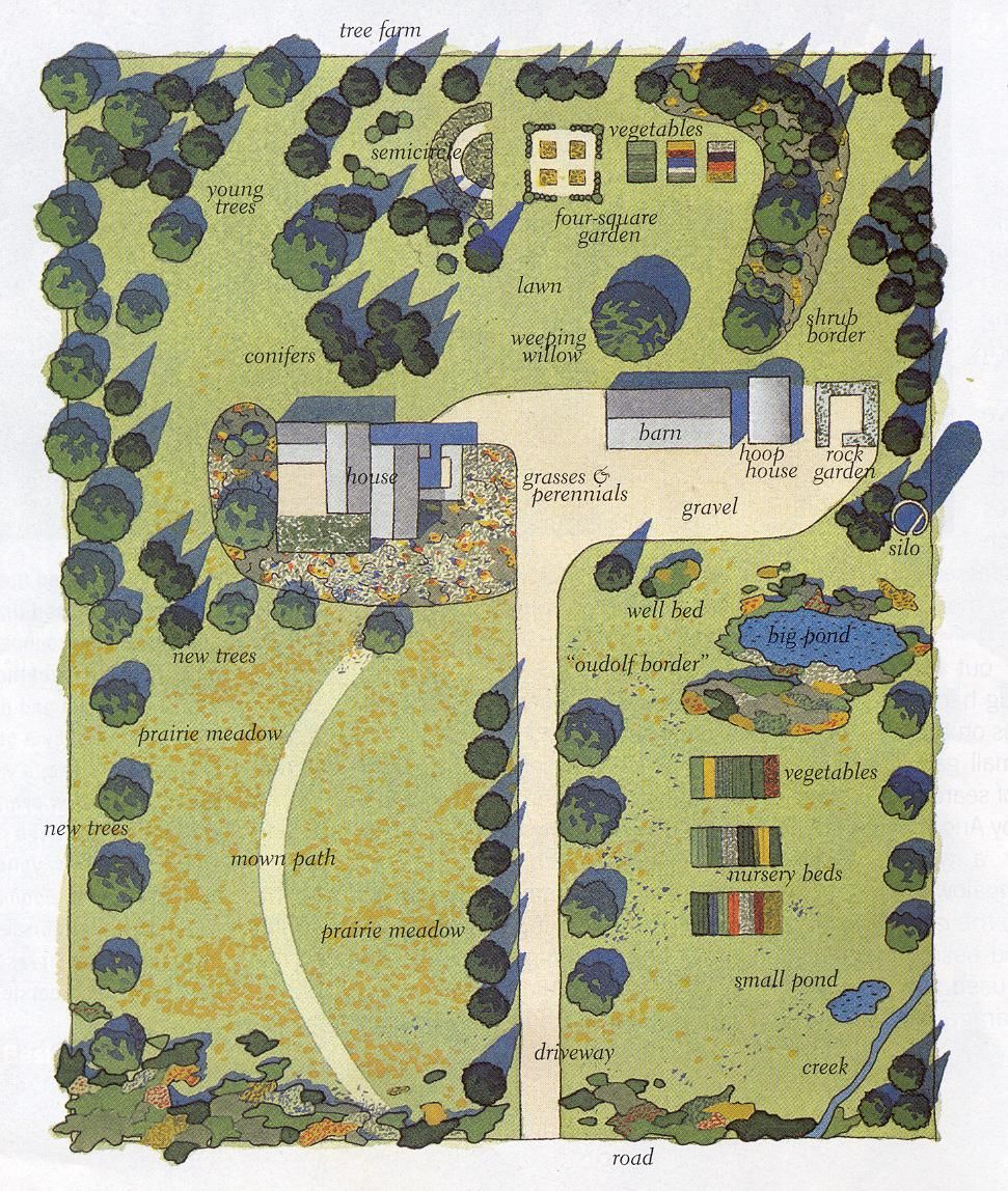 Garden Layout Ideas 1000 images about garden plans on acre vegetable throughout vegetable garden layout ideas A Garden Layout Gardening Layout