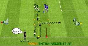La Coordination Passe Et Frappe Theme De La Seance Exercice De Finition Categorie Entraineur De Foot Entrainement Football Seances D Entrainement De Football