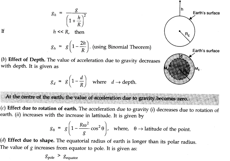 Gravitation - CBSE Notes for Class 11 Physics - Learn CBSE