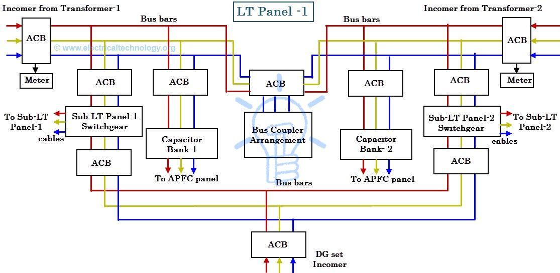 Distribution box wiring diagram dolgular schematic diagram of an sdb wiring diagram of sub distribution asfbconference2016 Choice Image