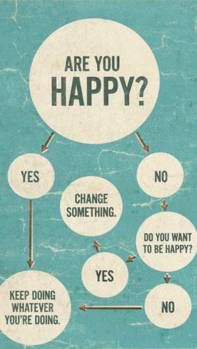 Pin by Bridget Thompson on Good food | Are you happy, Quotes, Words