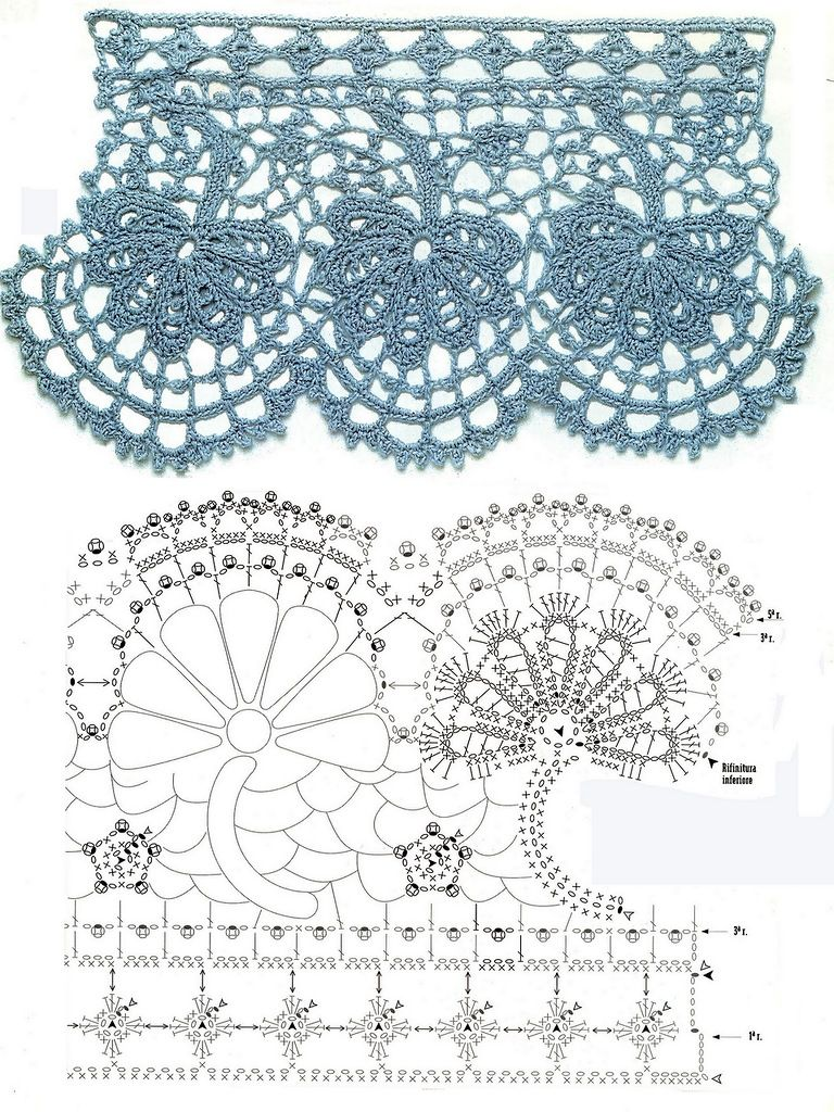 irish crochet border edging | ESQUEMAS,DIAGRAMAS,PATRONES CROCHET ...