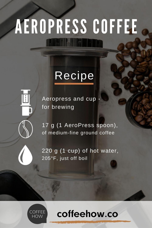 Aeropress Inverted Brew Method