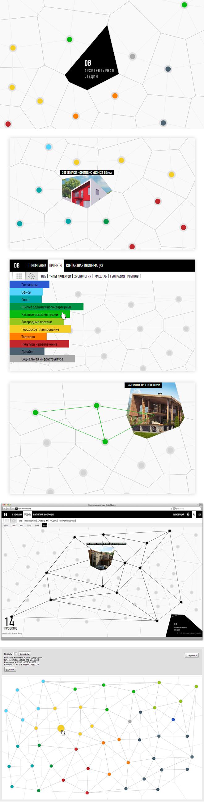First generative website layout based on voronoi diagram adding first generative website layout based on voronoi diagram adding new project to the portfolio ccuart Choice Image