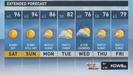 kgw com | Portland Weather, Doppler Radar, Forecast, Conditions