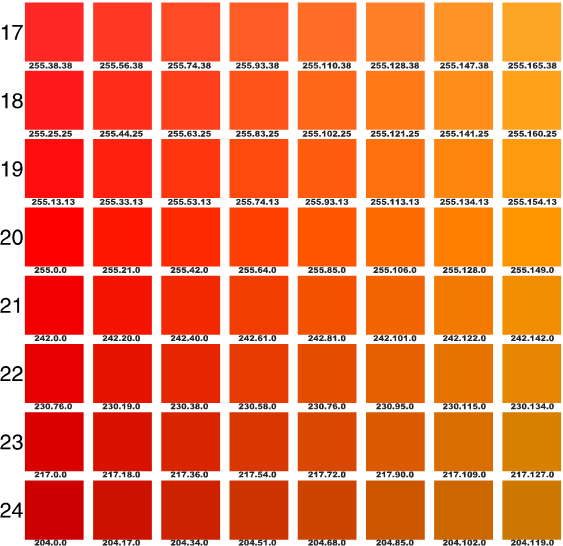 Pantone orange chart google search pin it girls Shades of orange colour chart