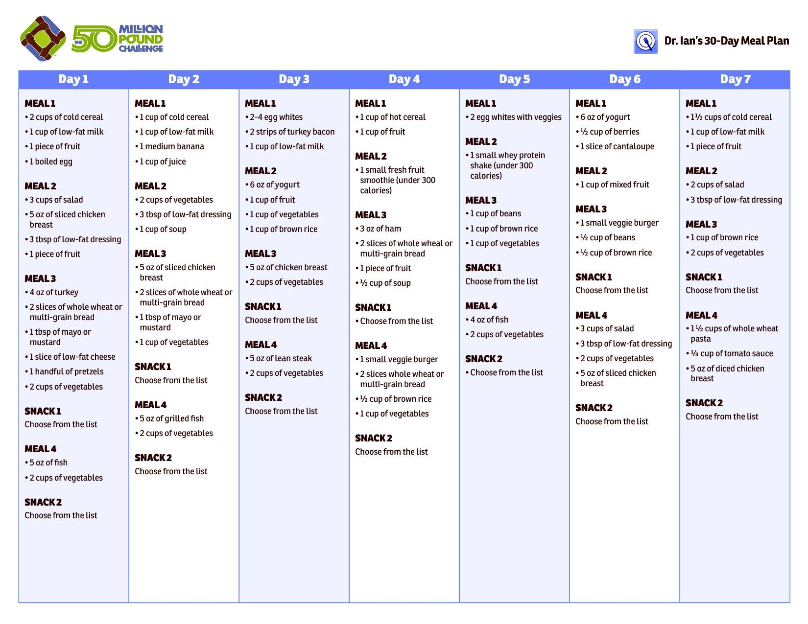 30 day diet nutrition plan | Weight loss program | Pinterest ...