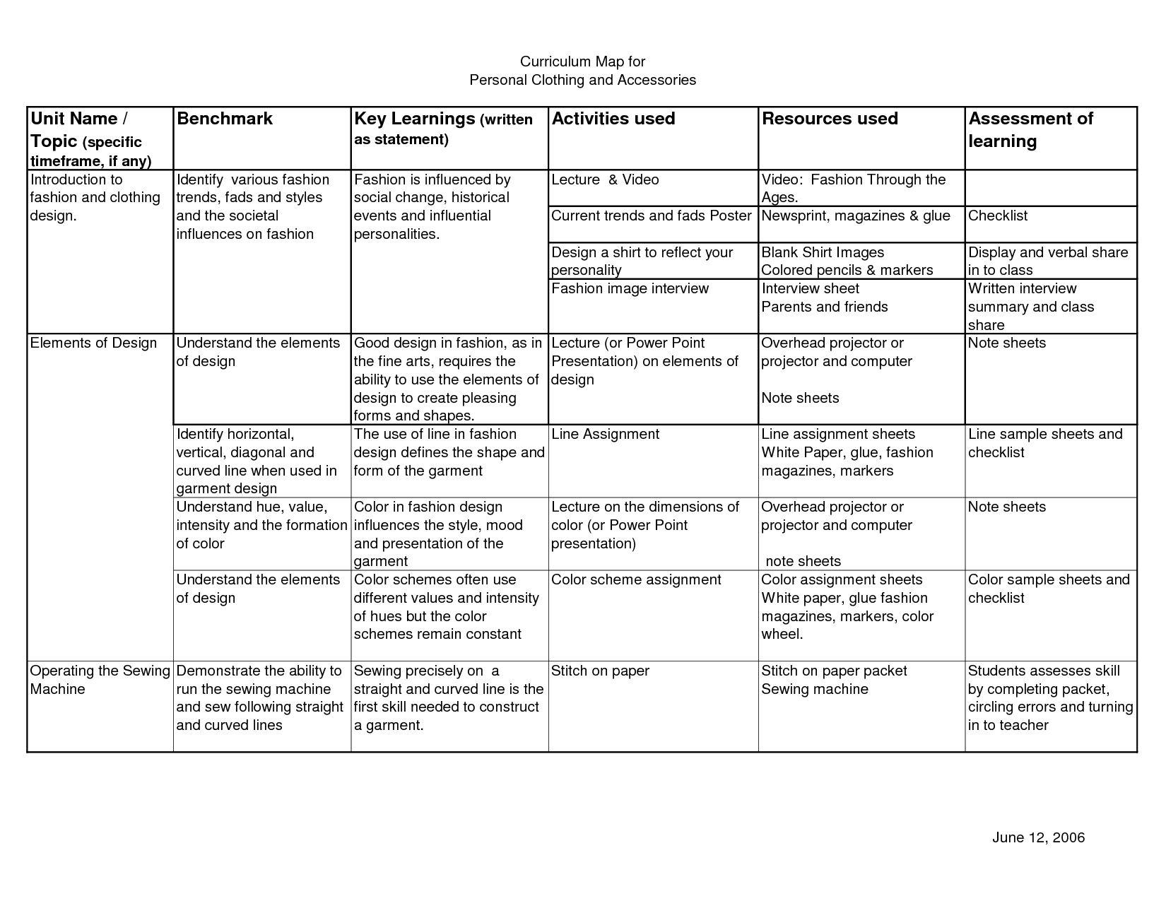 The Extraordinary Blank Curriculum Map Template