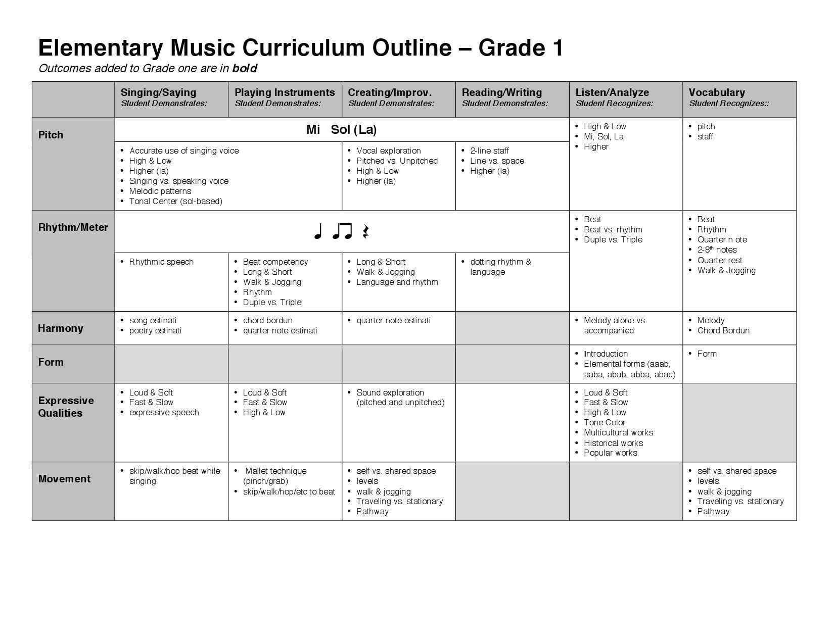 Grade 1 | Pinterest | Música de escuela primaria, Escuelas primarias ...