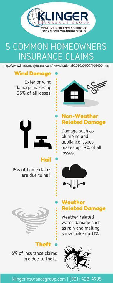 Klinger Insurance Group | Insuring Germantown & Maryland ...