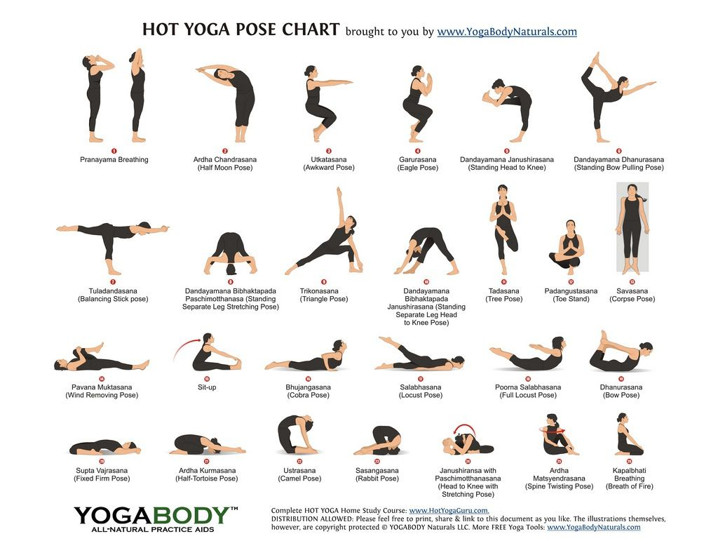 Yoga For Beginners Poses Weight Loss Types Of History Benefits Online Clothing