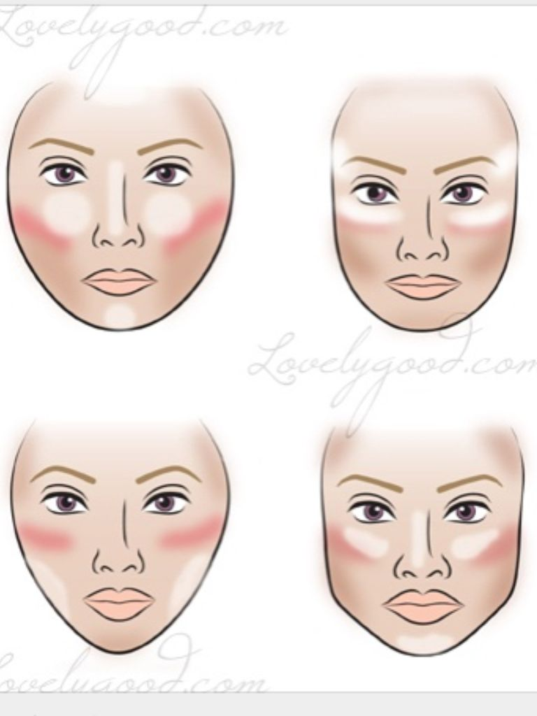 Contouring of face shapes | leah | Pinterest