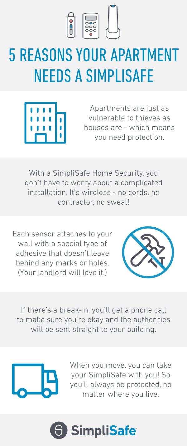 With Simplisafe Home Security Even Renters Like You Can Get The Highest Caliber Security For Just 14 99 A Home Security Tips Diy Home Security Home Security