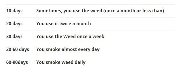 How long does weed stay in your system?   Health Knowledge   Pinterest