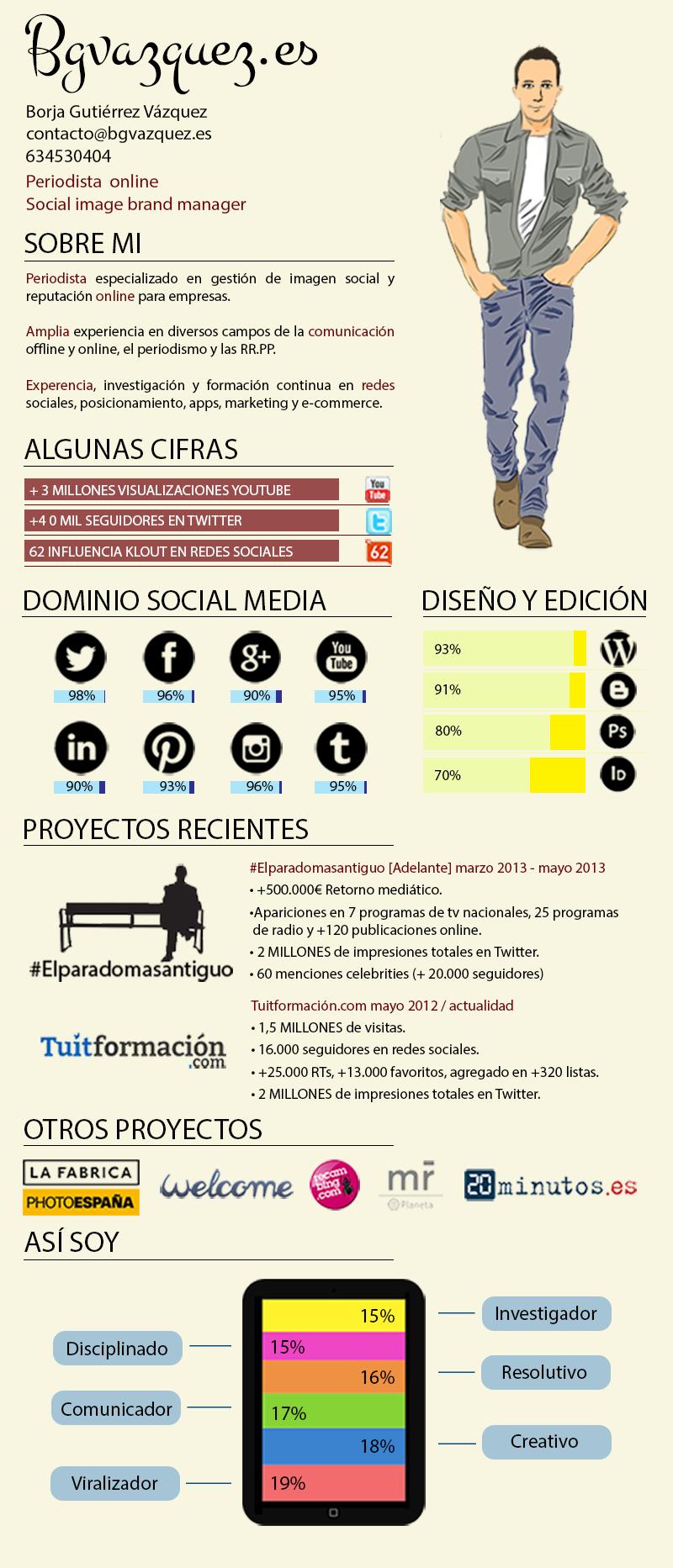 Mi currículum vitae en infografía. CV Infográfico. Bgvazquez. Borja ...