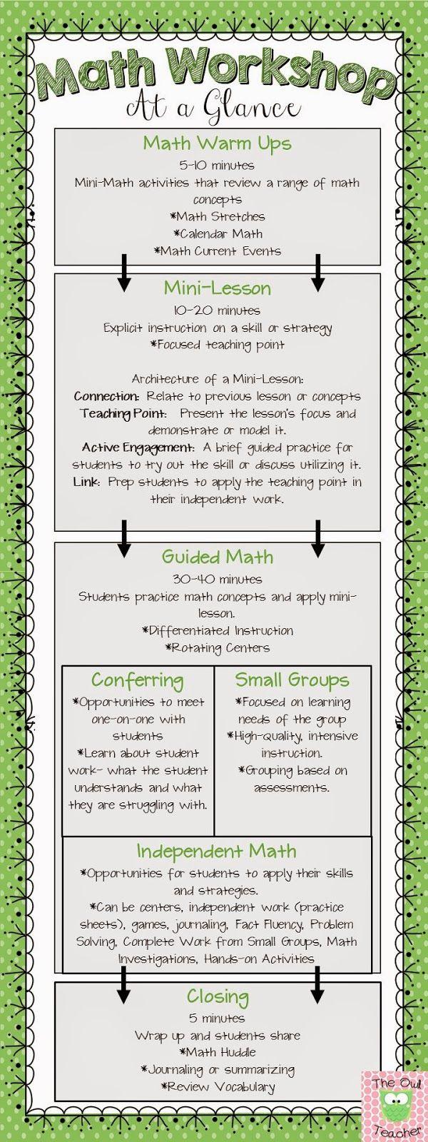 Math Workshop Week 3