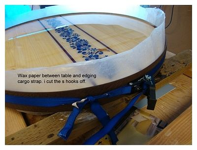 Epoxy table top project  Good to know  | Home Improvement in
