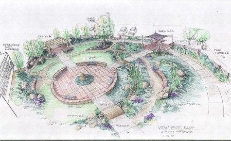 Healing Garden Design - Google Search | Healing Garden | Pinterest
