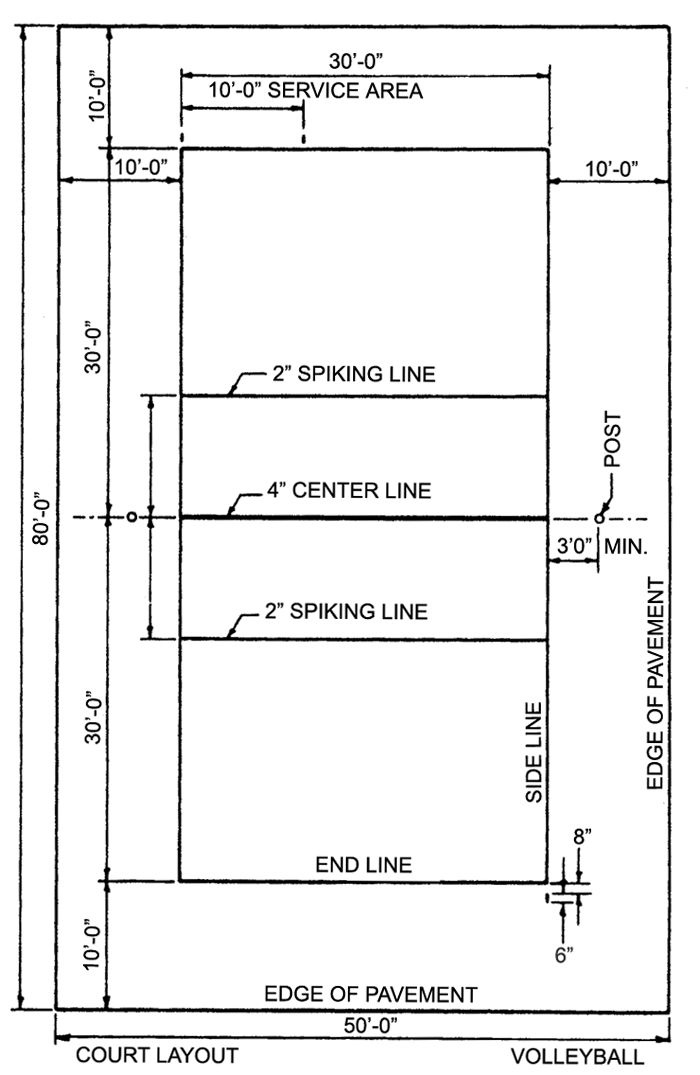 Volleyball Court Diagram Blank