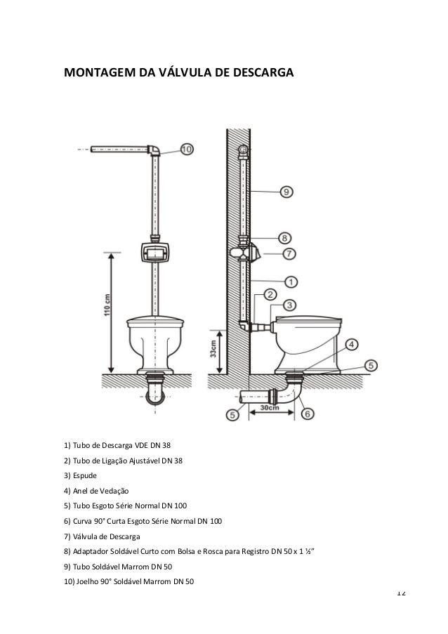12 Montagem Da Valvula De Descarga 1 Tubo De Descarga Vde Dn 38 2