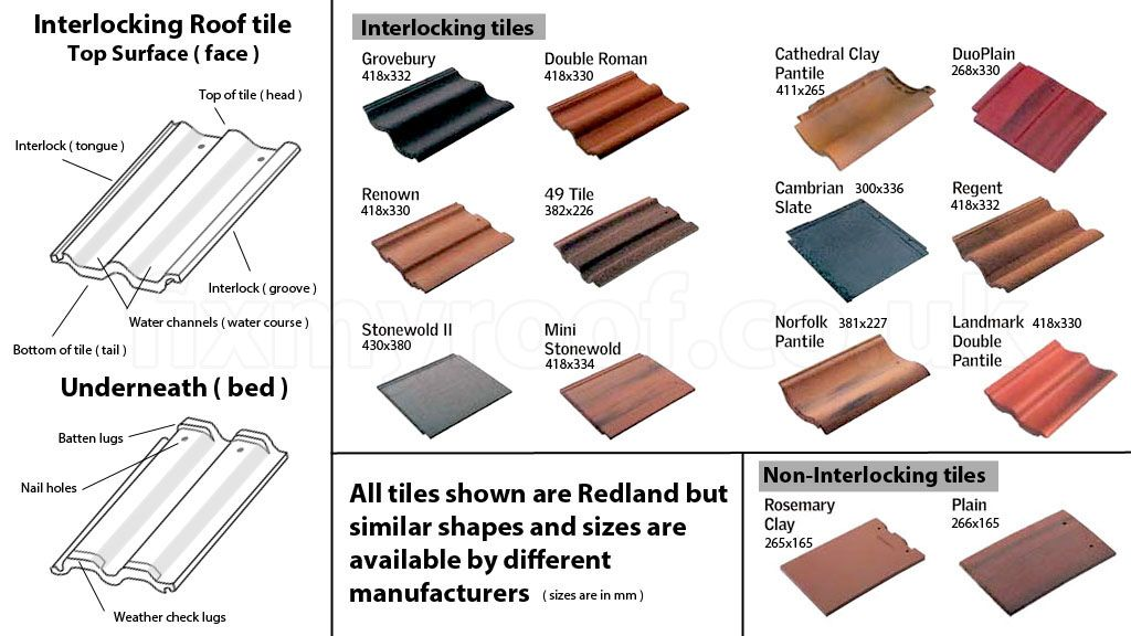 Redlands Roof Tiles Product Lighthouseshoppe Com Roof