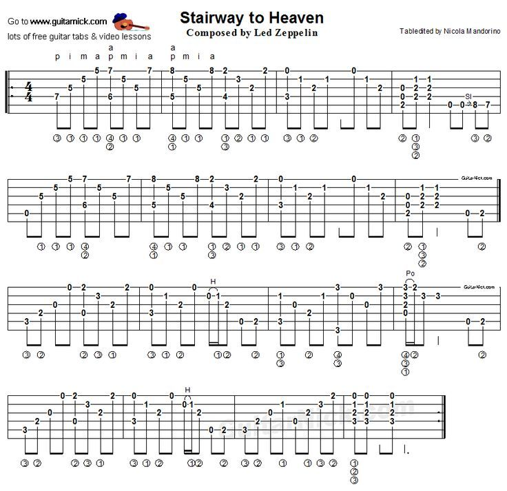 Stairway To Heaven Guitar Chords Google Search Guitar Tabs