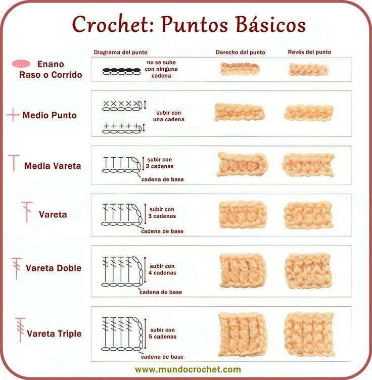 Delicadezas en crochet Gabriela: El manual de toda tejedora ya sea ...