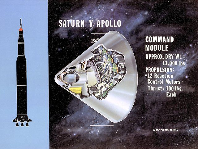 Command module diagram apollo spacecraft wikipedia space command module diagram apollo spacecraft wikipedia ccuart Images