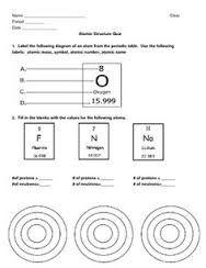 Resultado de imagen para blank bohr model worksheet   Quimica ...