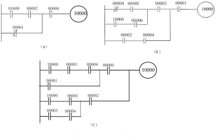 siemens s7-200plc counter area (c) http://goo.gl/atkkvc | plc, Wiring diagram