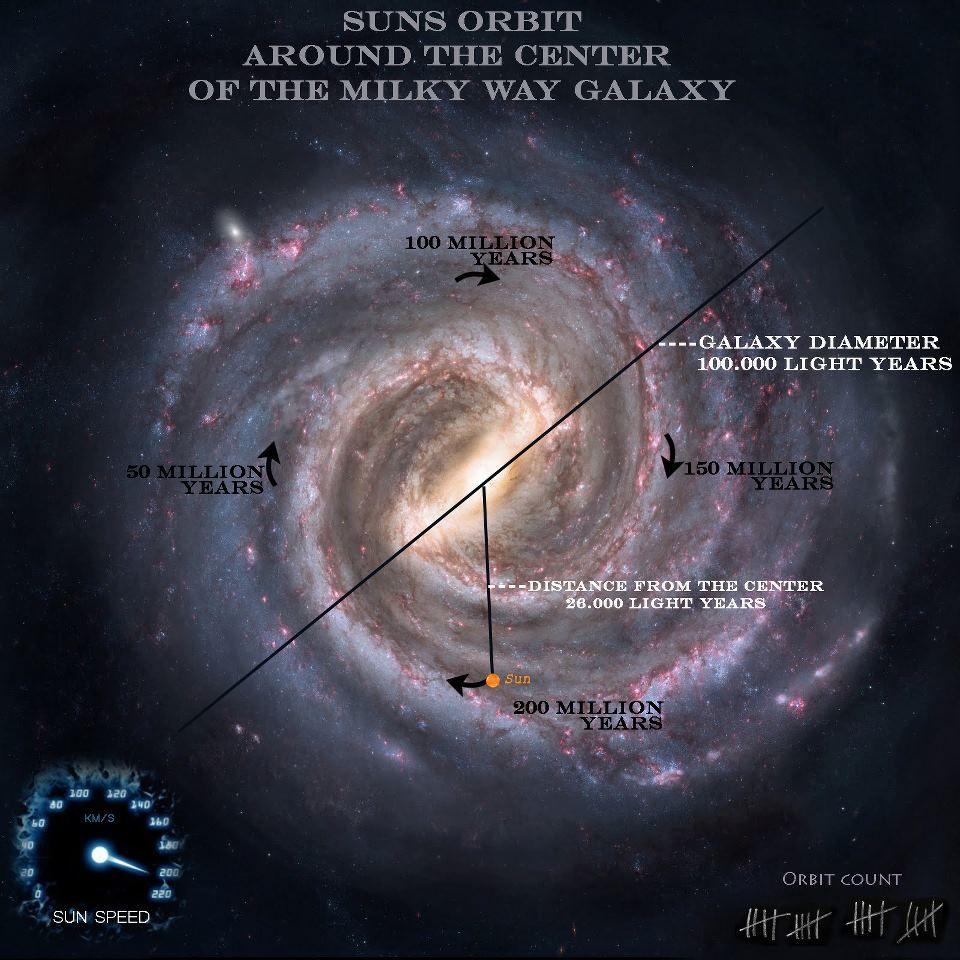 milky way galaxy orion arm   Tutorial on Shooting Milky ...