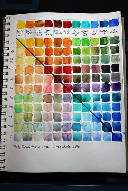 Stacy Egan Color Mixing Notebook Page Even Mixes Marker Shows