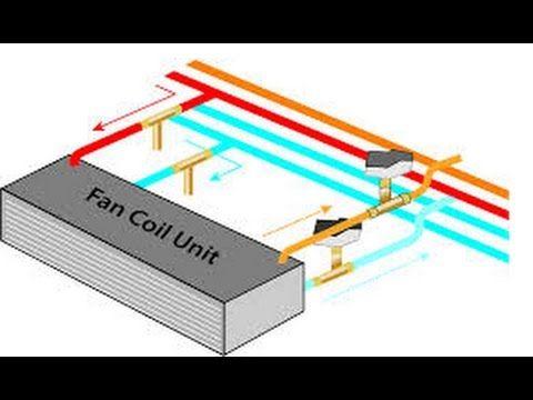 صيانة الفان كويل لمكيف شيلير ماء بارد Fan Coil Cooling Tower Chiller Fan Coil Unit The Unit Convenience Store Products
